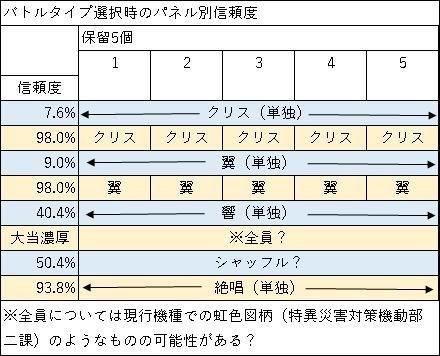 20200322 最終決戦 - コピー - コピー