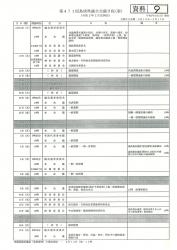 2月議会会議日程