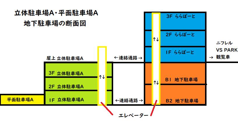 立体駐車場の断面図-min