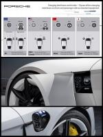 ポルシェ タイカンEV 800V急速充電器