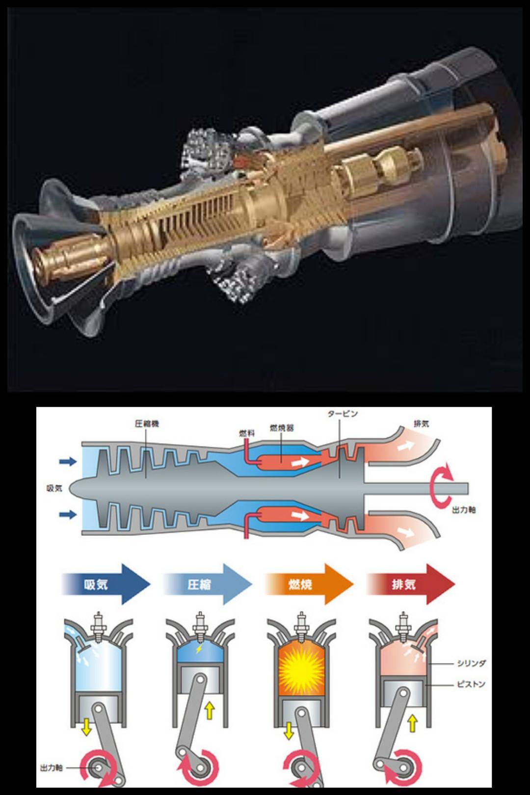 ガスタービンエンジンとは