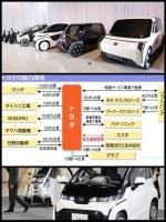 トヨタ 超小型EV発売へ