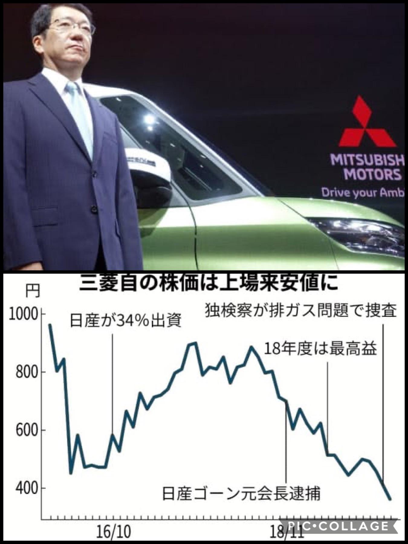 三菱自動車 2020年業績