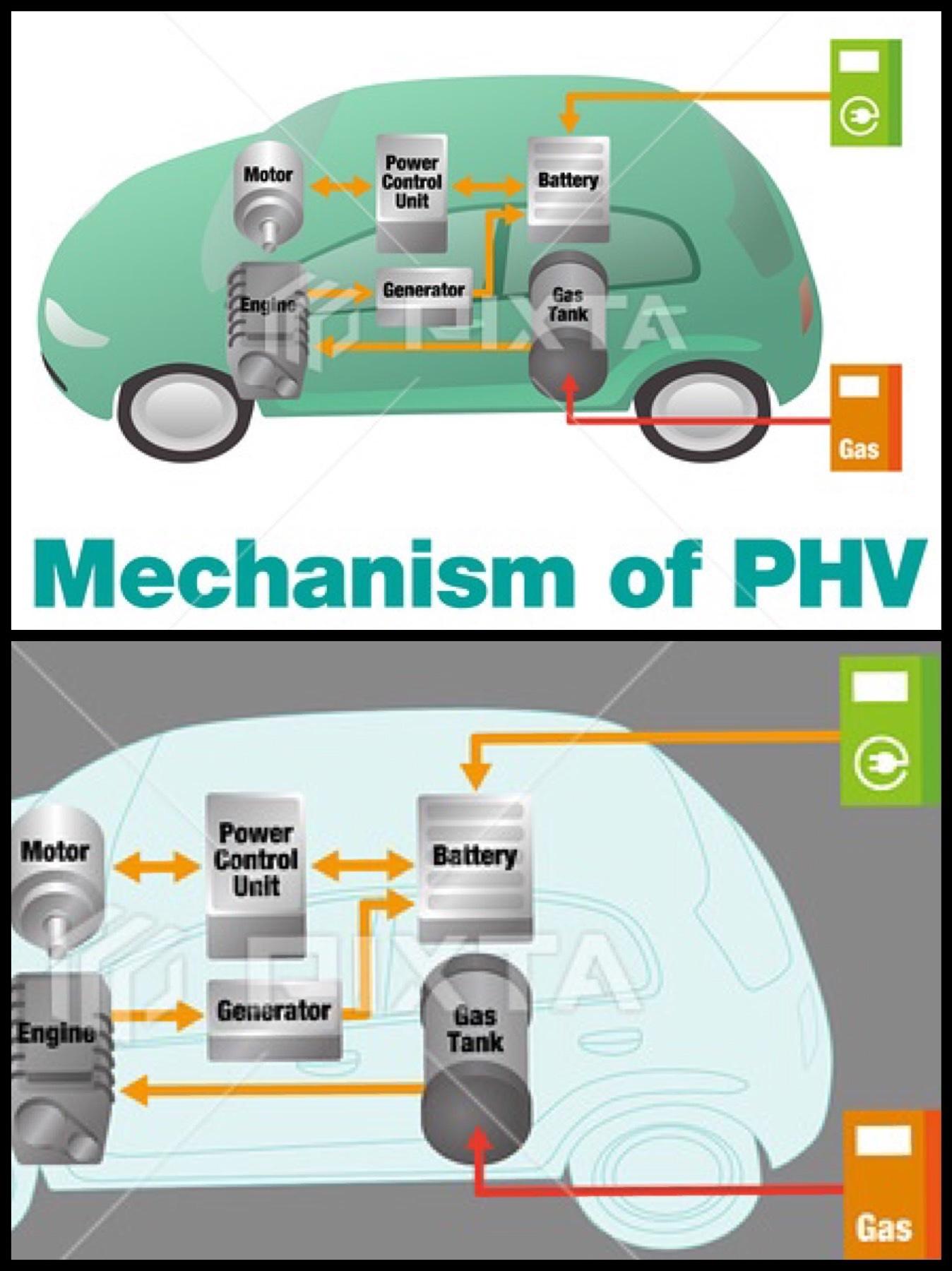 PHEV plug-in hv car プラグインハイブリッドカー