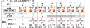 天気 0911 s