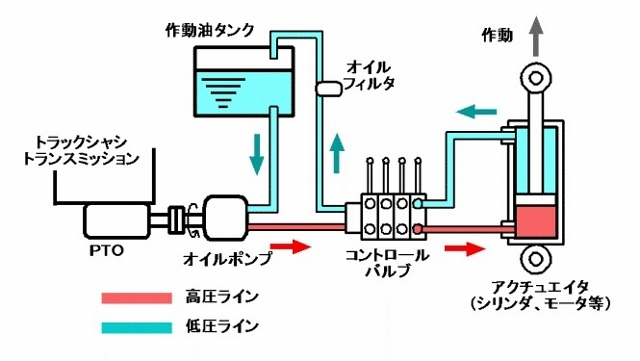 クロちゃん電磁バルブ1 (7)