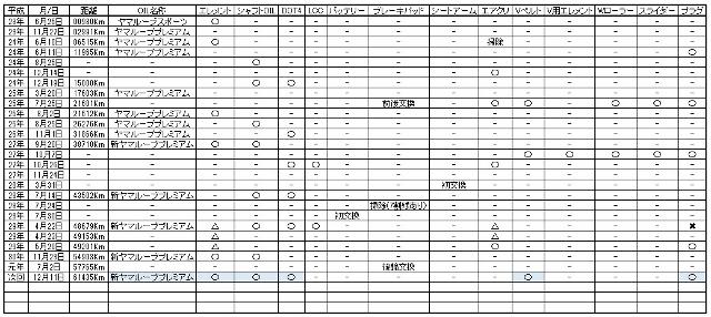 マロMAX2019メンテ (44) (640x286)