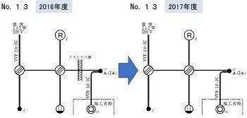 電工候補問題2016-2017違い