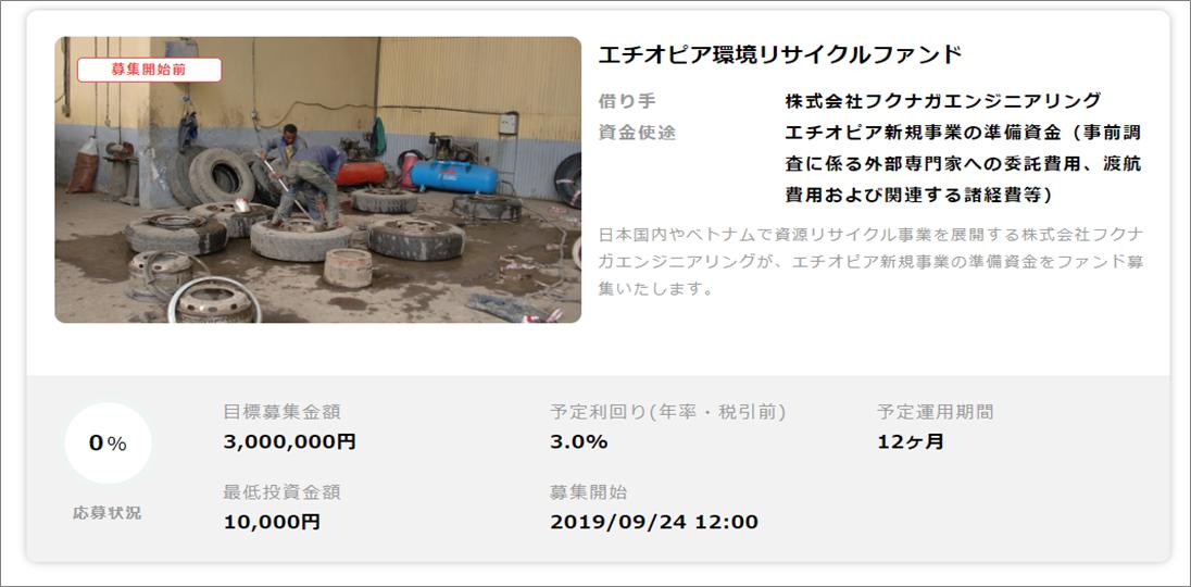 CAMPFIREエチオピア環境ファンド