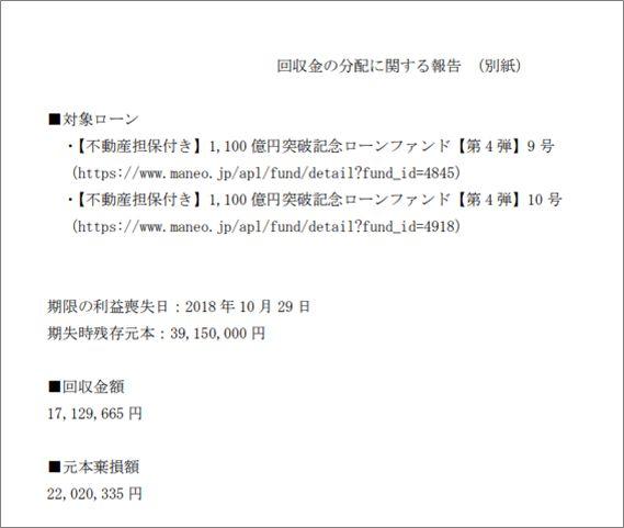 maneo 1,100億円突破記念ローンファンド4弾 回収結果_元本損失詳細