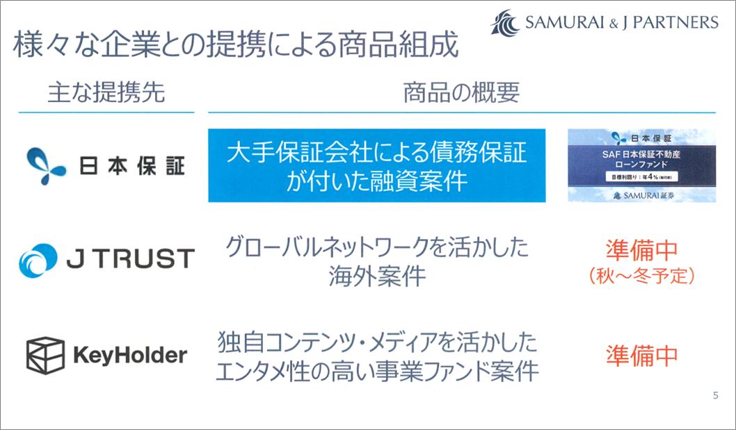 06SAMURAIは様々な企業との提携による商品組成