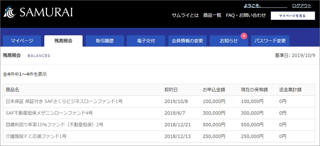 日本保証 保証付き SAFさくらビジネスローンファンド1号03