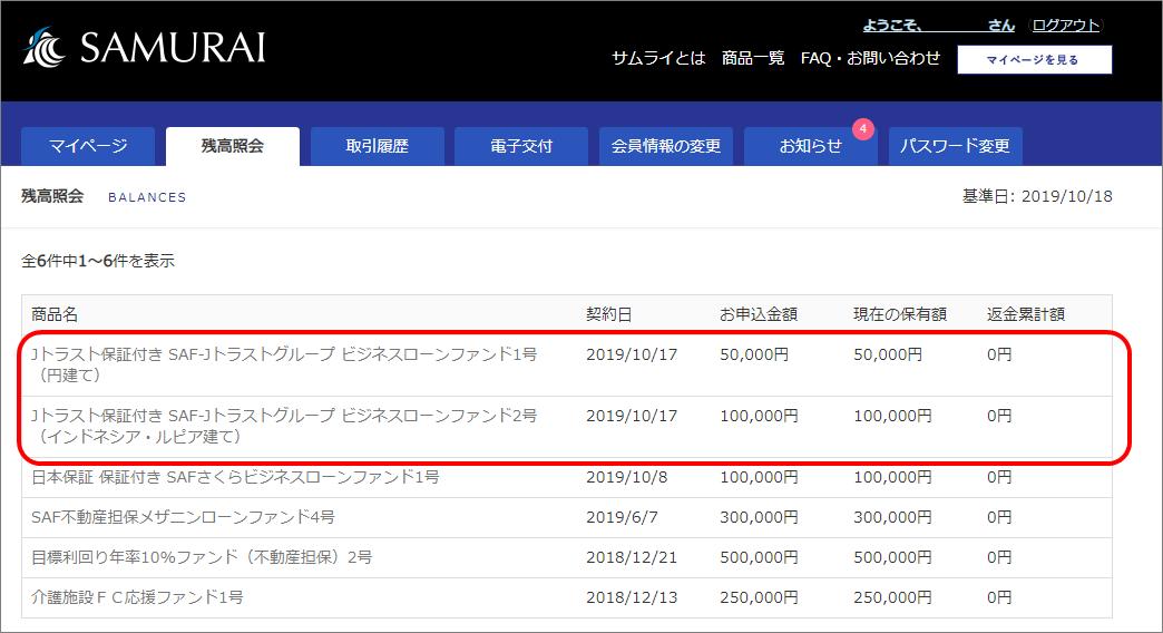 SAMURAI_Jトラストファンドに15万円投資