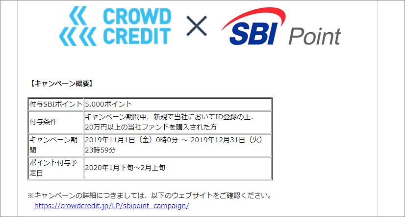 クラウドクレジット_SBIポイントキャンペーン20191102
