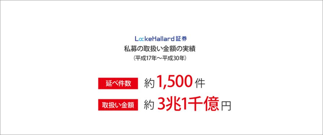 willcrowd2000円プレゼントキャンペーン06