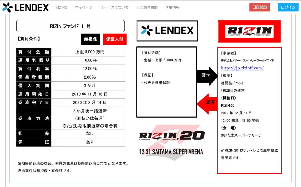 LENDEX_RIZIN1号ファンド