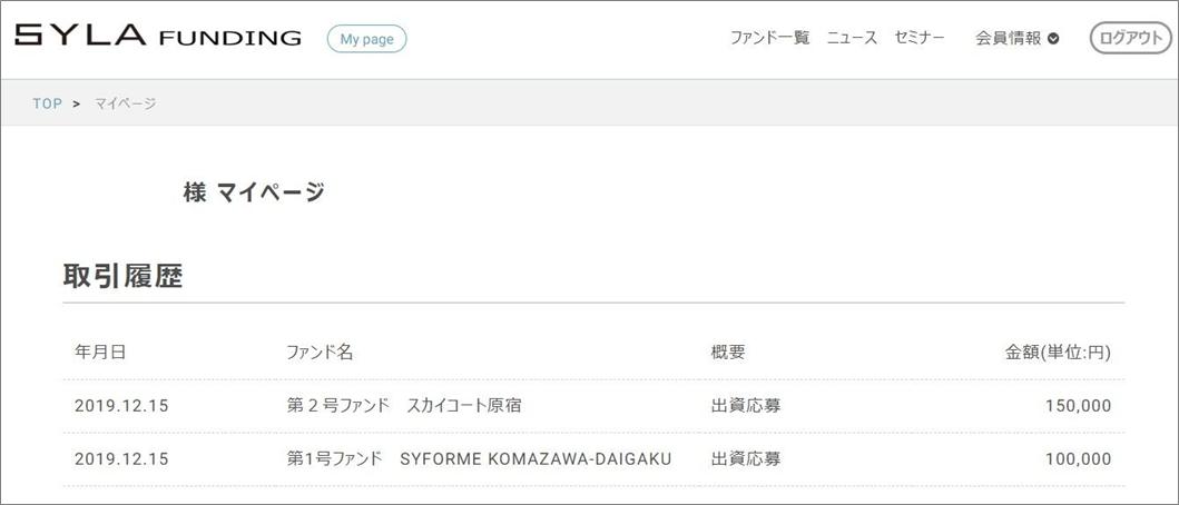 02SYLA Fundingに25万円投資_投資25万円