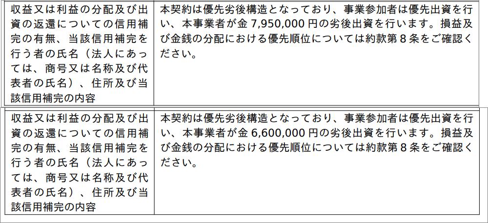 05SYLA Fundingに25万円投資契約成立前書面