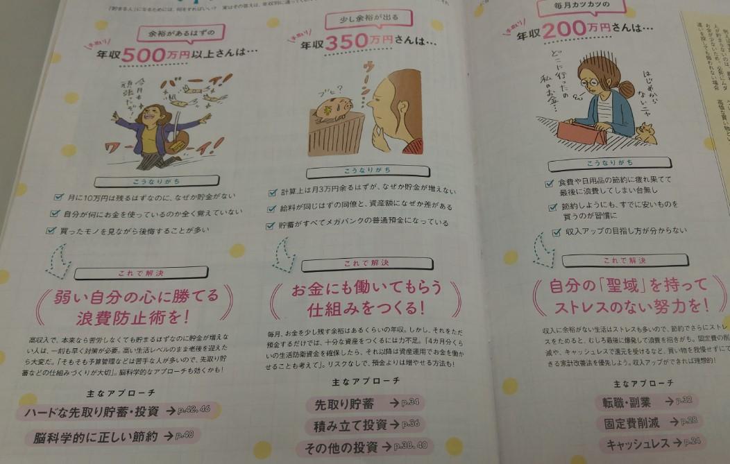 日経ウーマン20191202