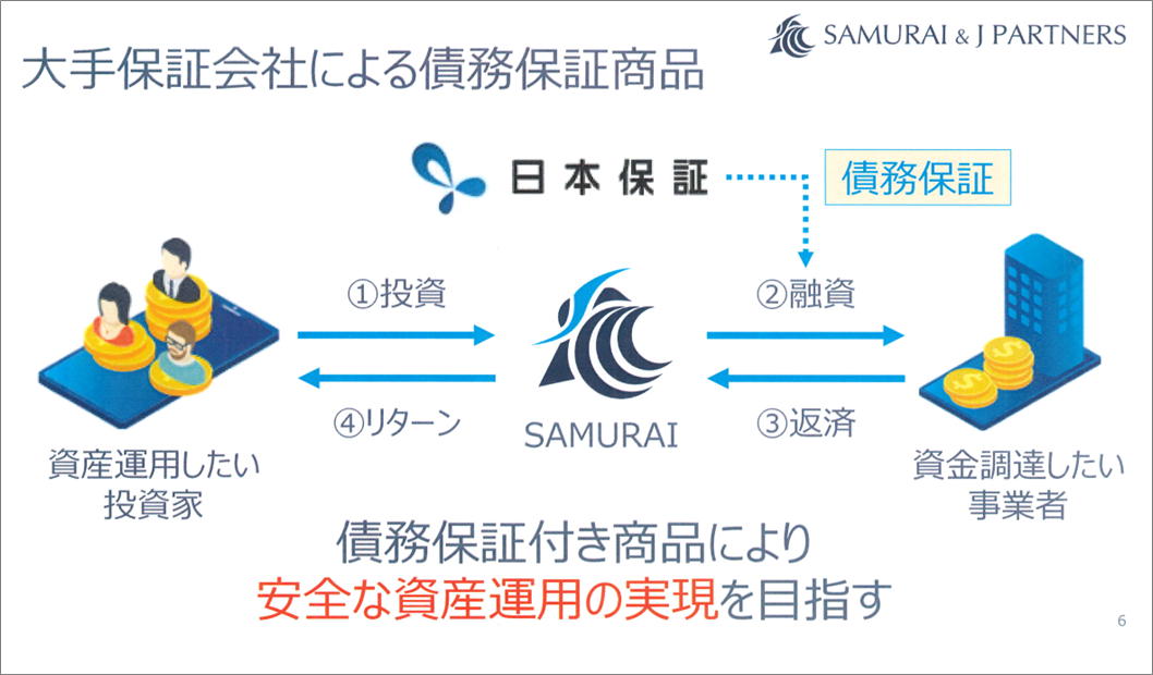 05SAMURAI_大手保証会社による債務保証商品