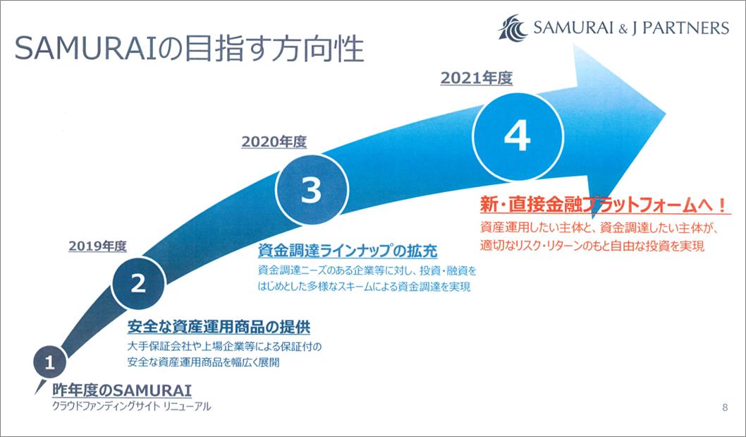 SAMURAIの目指す方向性