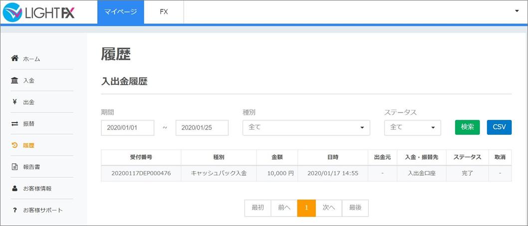 FX2万円プレゼント00