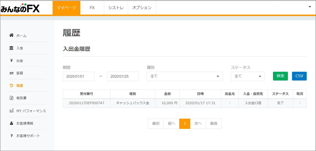FX2万円プレゼント01