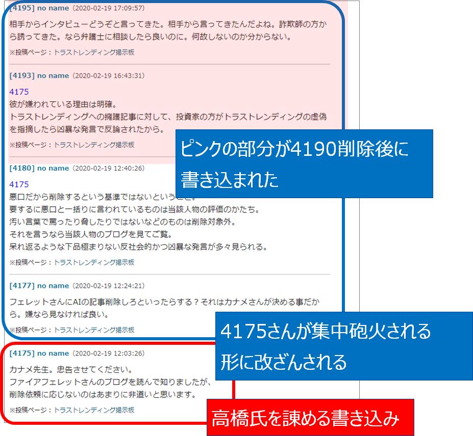 20ソーシャルレンディング投資の学校高橋要氏の告発