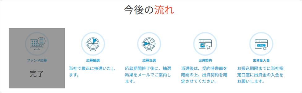 Rimple10万円投資4