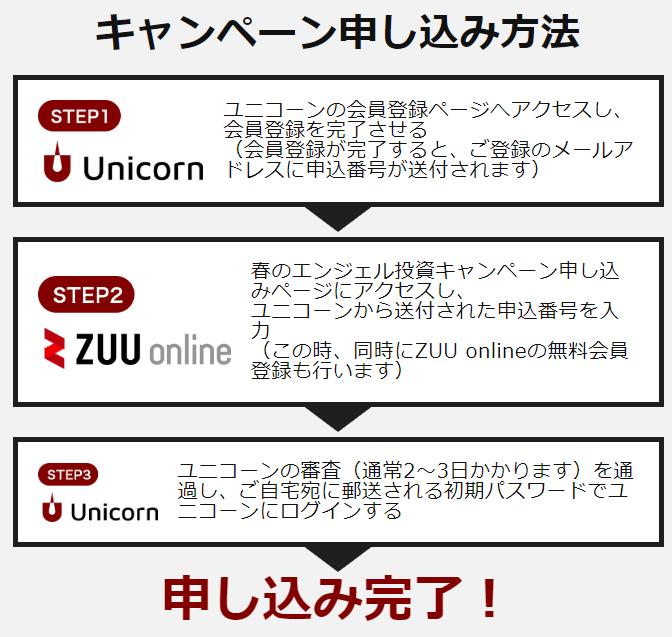 ユニコーンZUUビッグキャンペーン4
