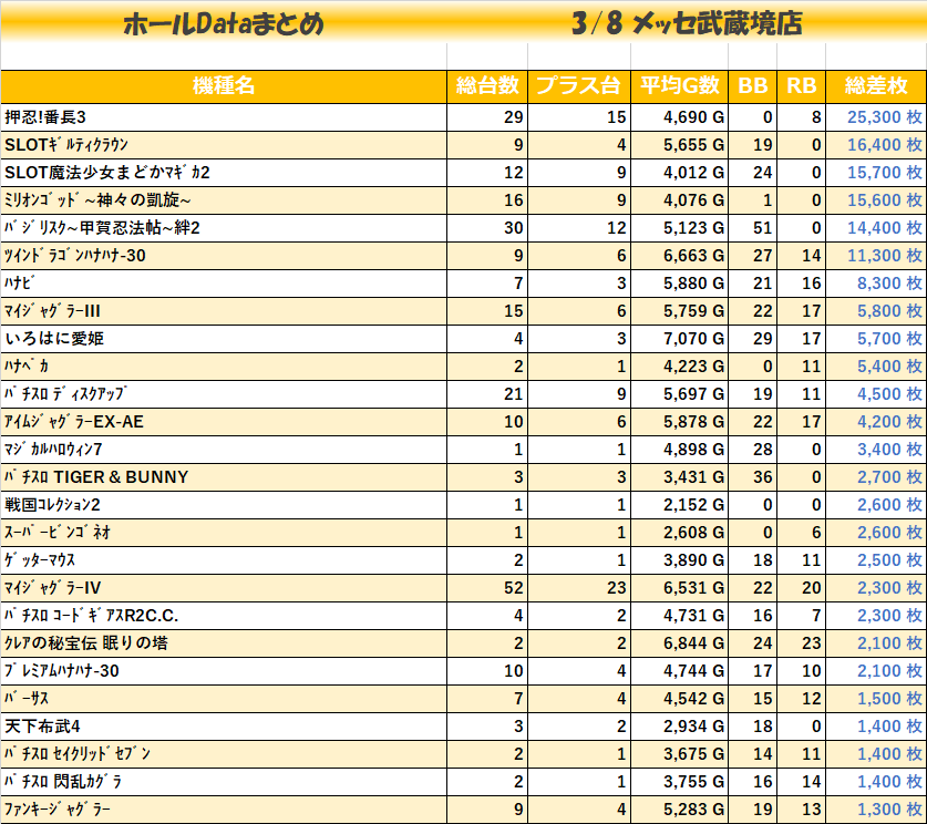 0308メッセ武蔵境店_全