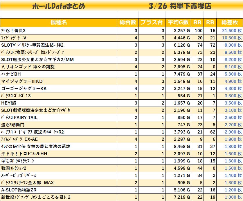0326将軍下赤塚店_全