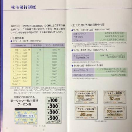 第一交通産業_2019③
