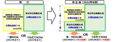 NISA_2020.png