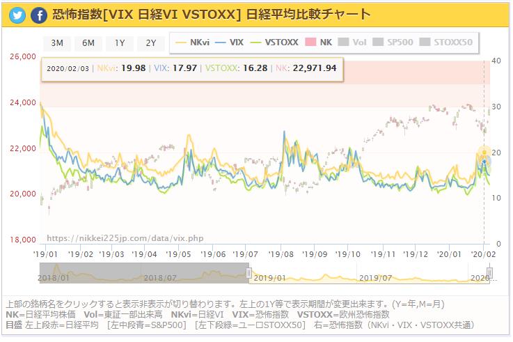 日系VIX20200207新型コロナショック