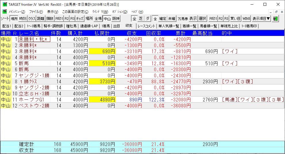 中山19122812