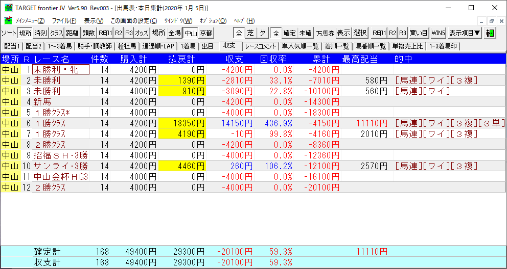 中山20010512
