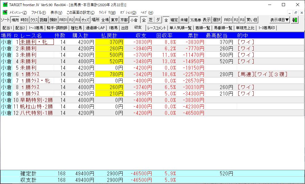 小倉20022212k