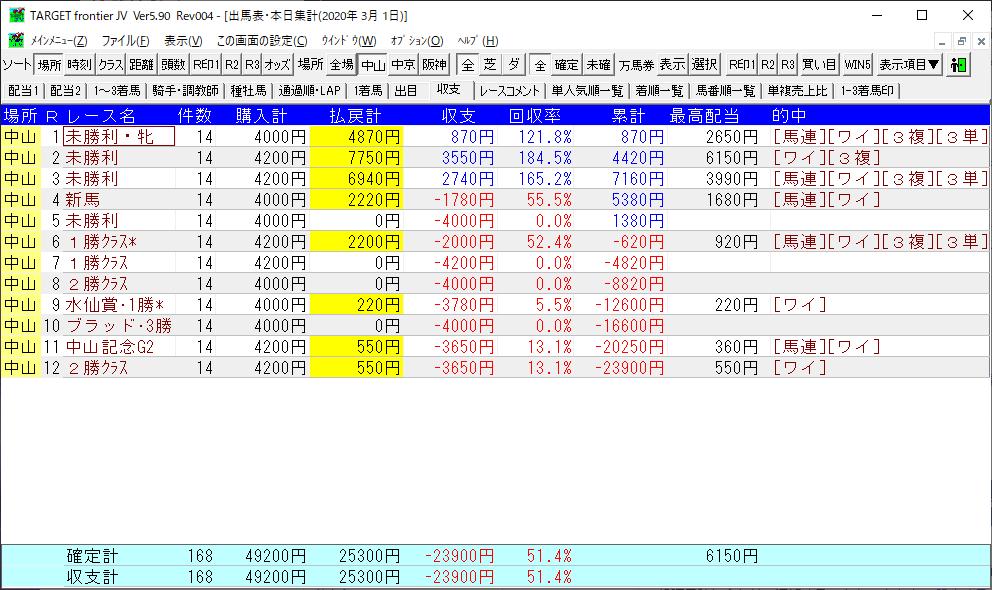 中山20030112k