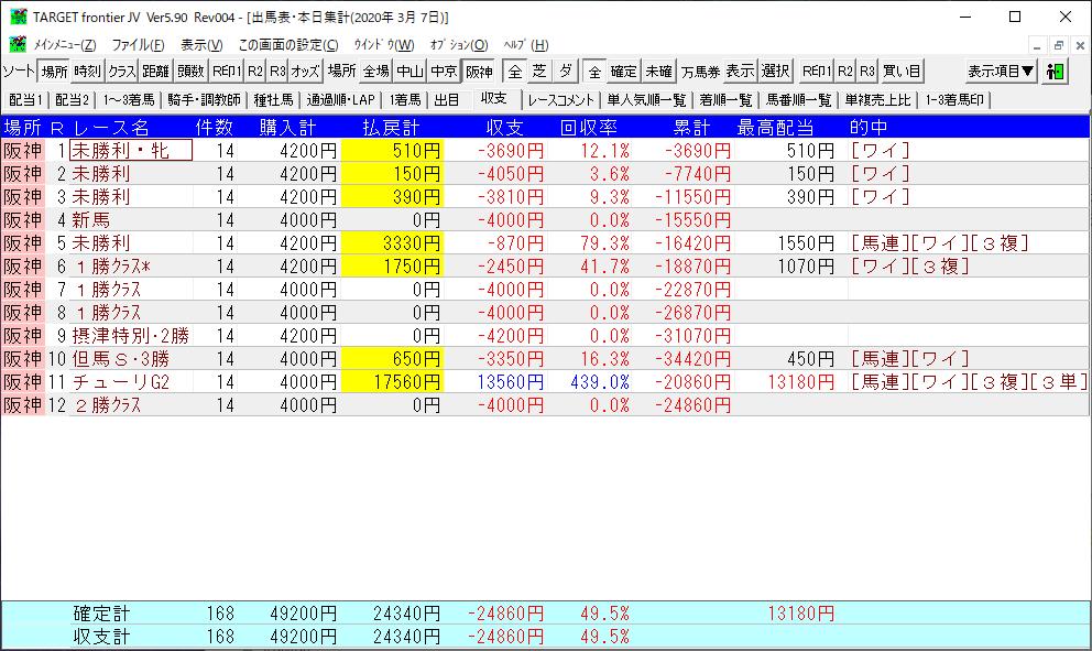 阪神20030712k