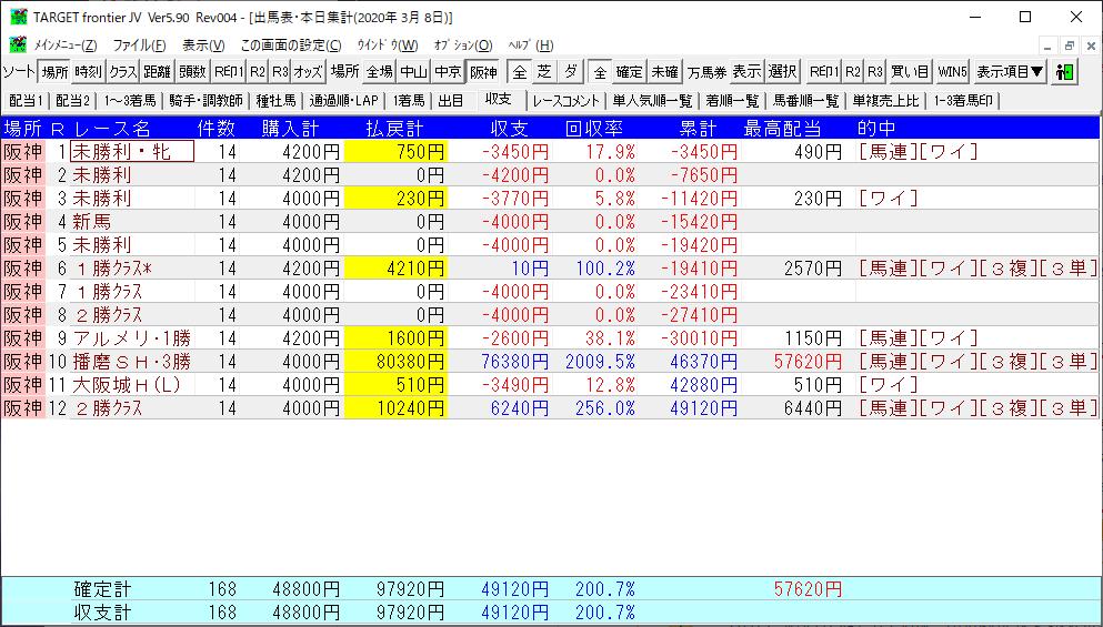阪神20030812k