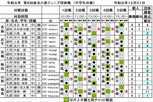 kekka_chu_20191221_20191222081357a1e.jpg