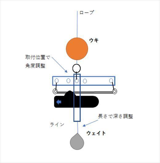 gofishcam図5_R