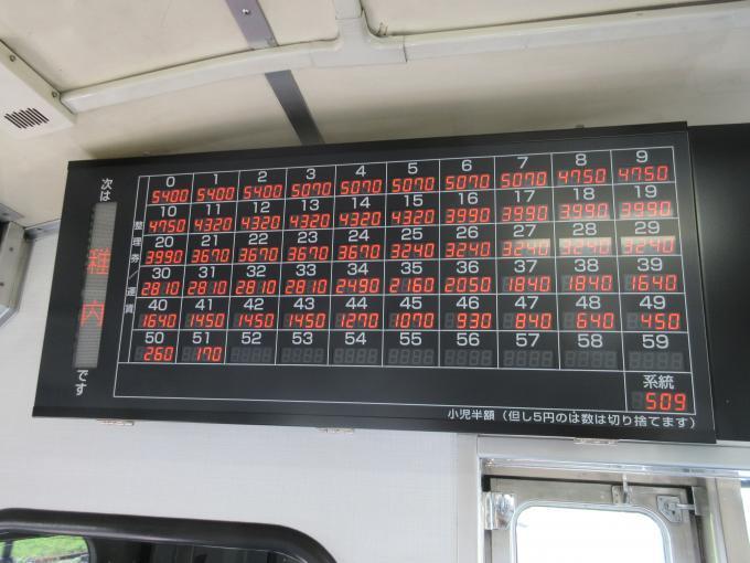 宗谷322