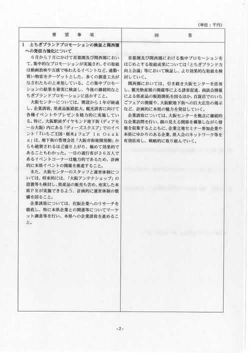 栃木県議会<民主市民クラブ>2019年度中間期 政策推進・予算化要望 知事回答05