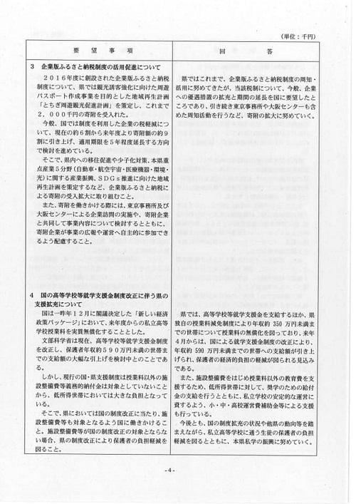 栃木県議会<民主市民クラブ>2019年度中間期 政策推進・予算化要望 知事回答07