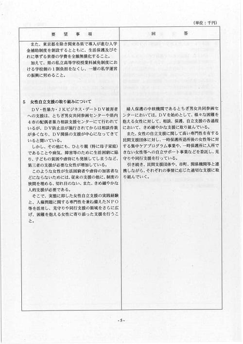 栃木県議会<民主市民クラブ>2019年度中間期 政策推進・予算化要望 知事回答08