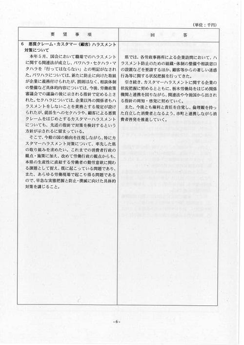 栃木県議会<民主市民クラブ>2019年度中間期 政策推進・予算化要望 知事回答09