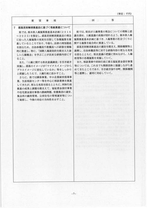 栃木県議会<民主市民クラブ>2019年度中間期 政策推進・予算化要望 知事回答10
