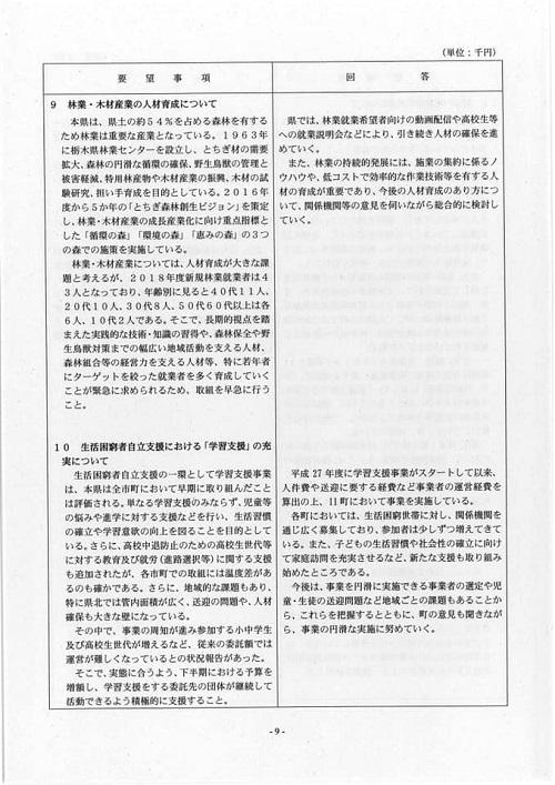 栃木県議会<民主市民クラブ>2019年度中間期 政策推進・予算化要望 知事回答12